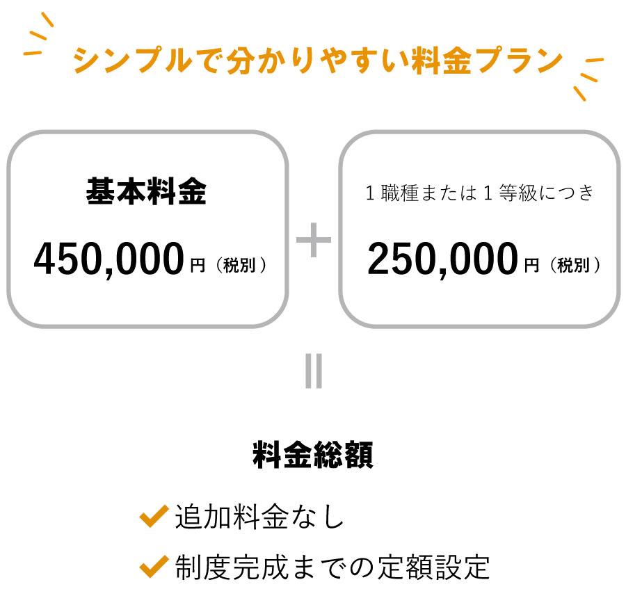 人事評価構築_料金